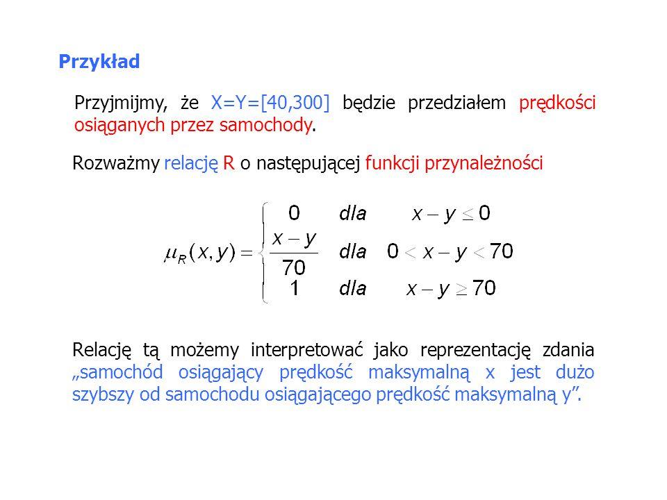 Przykład Przyjmijmy, że X=Y=[40,300] będzie przedziałem prędkości osiąganych przez samochody.